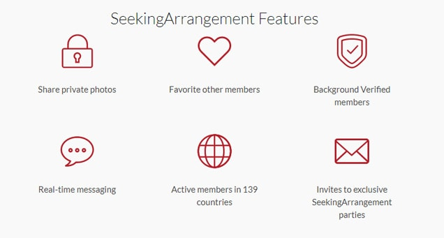 SeekingArrangement: Features